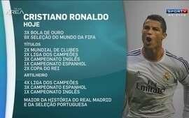 Compare os números de Cristiano Ronaldo e Neymar