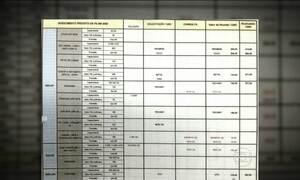 Delator da Lava Jato detalhou tabela com nomes de empreiteiras e valores