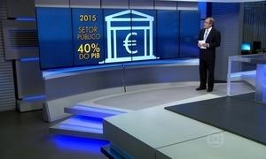 Carlos Alberto Sardenberg explica a situação da Grécia na zona do euro