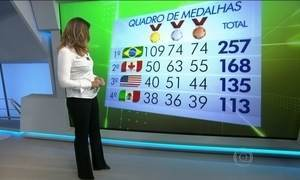 Brasil termina o Parapan em primeiro lugar no quadro de medalhas