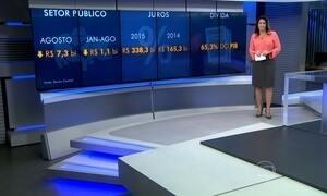 Contas públicas fecham agosto no vermelho com déficit de R$ 7 bilhões