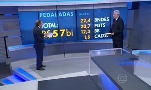 'Pedaladas fiscais' acumulam R$ 57 bilhões na conta do Tesouro Nacional
