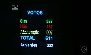 Câmara aprova abertura do processo de impeachment contra Dilma
