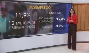 Desemprego em novembro, de novo, é o maior da história, diz IBGE