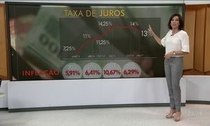 Banco Central faz maior corte da taxa de juros dos últimos 5 anos