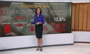 Mercado financeiro vive euforia, mas números seguem negativos no Brasil