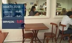 Setor de serviços recua 3,8% em maio devido à greve dos caminhoneiros