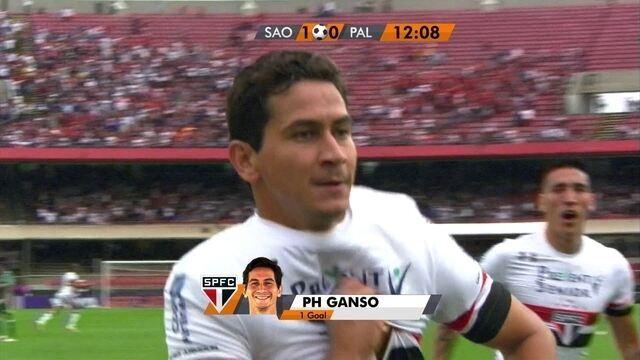BLOG: Goosed! Ganso dá a vitória ao São Paulo no clássico; confira a narração em inglês