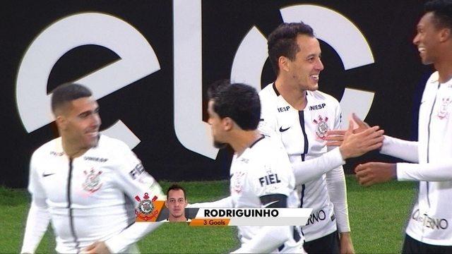 BLOG: Wonderful strike on goal: assista à narração em inglês do golaço de Rodriguinho contra o Sport