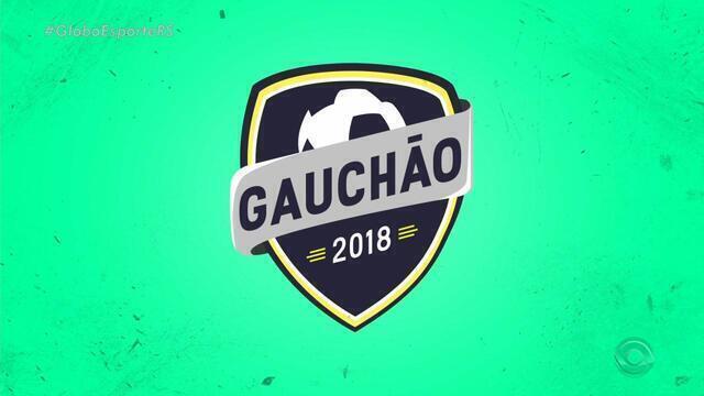 Gauchão 2018 começa com jogo entre São Luiz e Grêmio na quarta-feira (17)