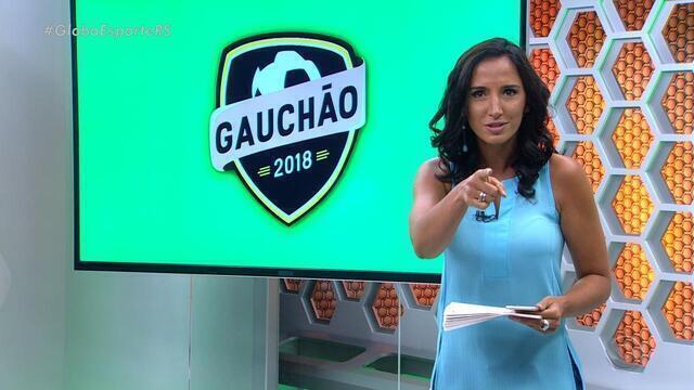 Globo Esporte RS - bloco 1 - 15/01