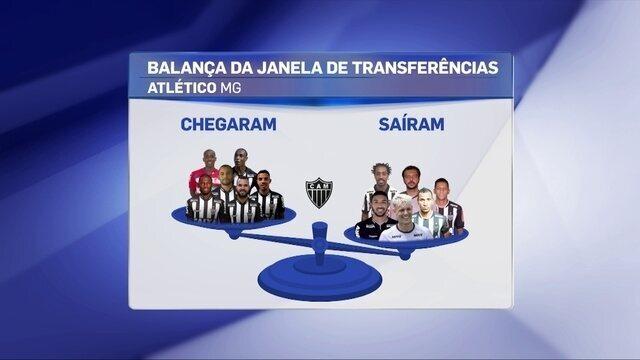 Balança do Galo: saídas pesam mais que as chegadas no Atlético-MG