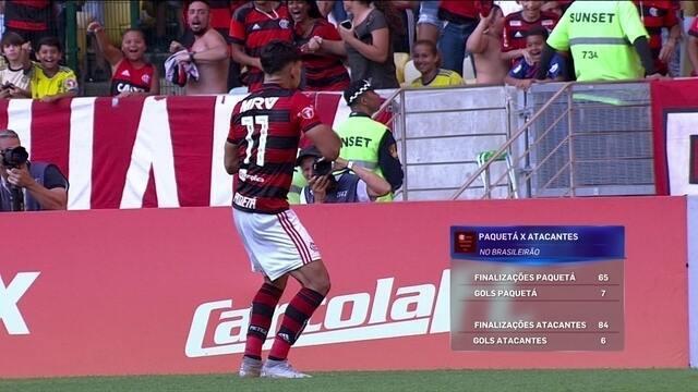 Paquetá tem mais gols que todos atacantes do Flamengo somados