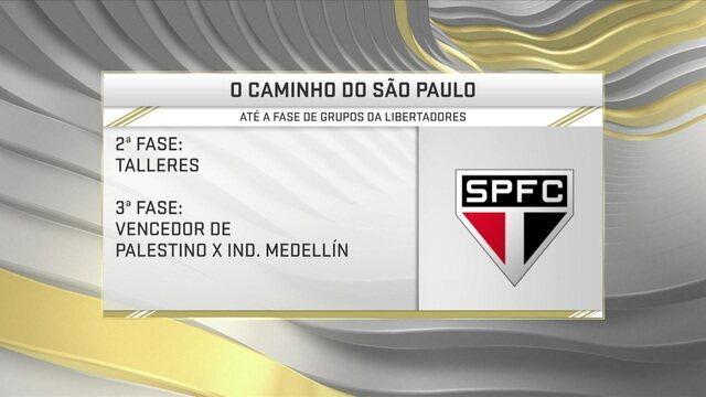 """Seleção analisa grupos da Libertadores 2019: """"São Paulo tem caminho difícil"""""""