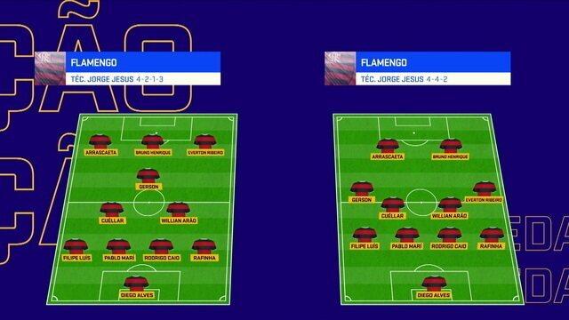 Comentaristas analisam ausência de Gabigol no Flamengo contra o Internacional