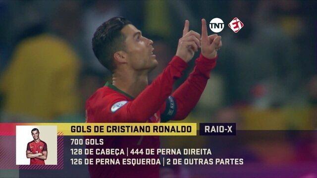 Cristiano Ronaldo chega a marca dos 700 gols