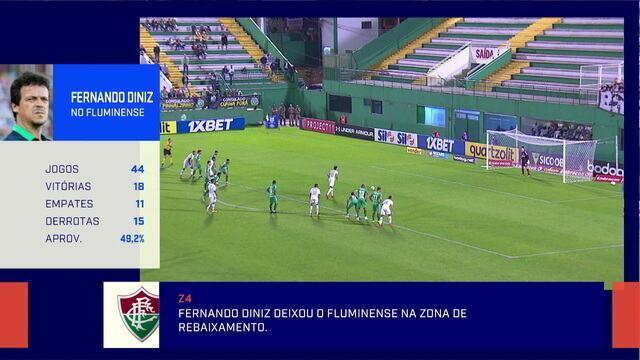 Redação analisa sequência de jogos do Fluminense
