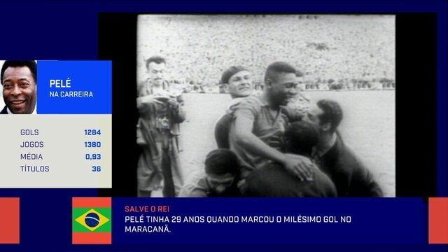 Bancada comenta os 50 anos do milésimo gol do Pelé no Redação