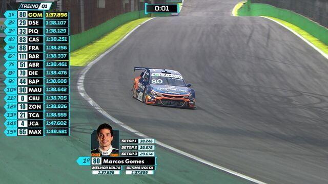Marcos Gomes faz 1:37:896 em sua melhor volta no Q1