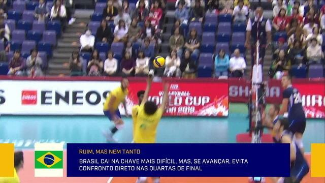 Guilherme Costa comenta os grupos da Olimpíada no vôlei