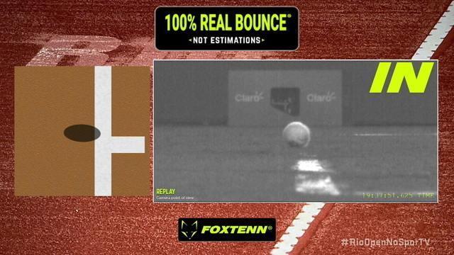 Felipe contraria o juiz e diz que a bola foi dentro. Desafio mostra a jogada