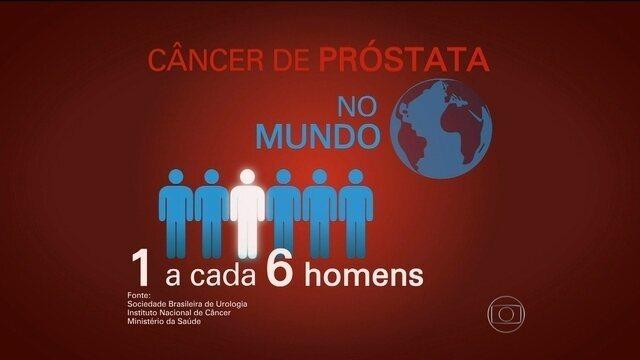 Especialista em exame de prostata