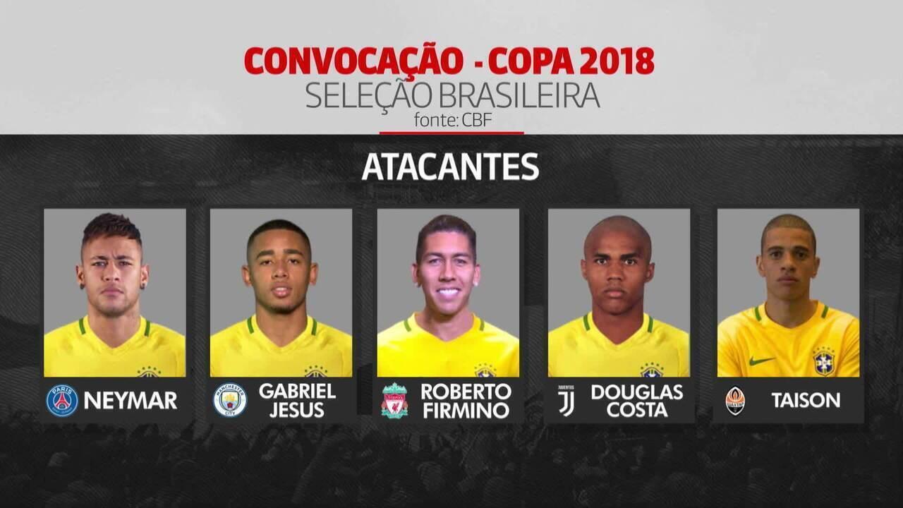 843f62549 Tite divulga lista dos 23 convocados para a Copa do Mundo - GloboNews -  Estúdio i - Catálogo de Vídeos