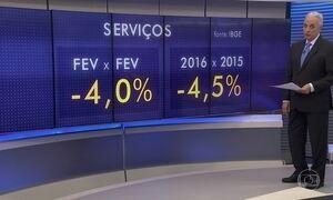Brasil deve voltar a ter superávit primário apenas em 2020, afirma FMI