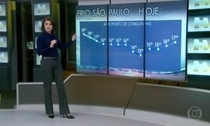 Temperatura deve diminuir na tarde desta segunda em São Paulo