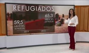 ONU divulga números alarmantes sobre a movimentação de refugiados