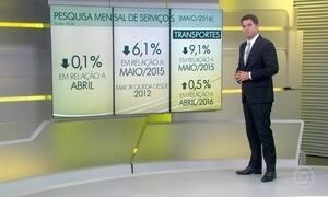 Setor de serviços tem maior queda para maio desde 2012