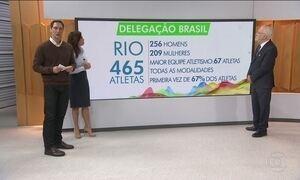 Delegação do Brasil na Rio 2016 é a maior do país em uma Olimpíada