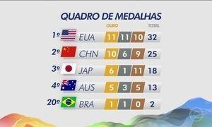 Estados Unidos lidera o quadro de medalhas com 11 ouros