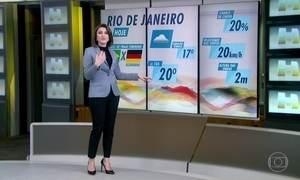 Previsão é de fim de semana mais quente e sem chuva no Rio