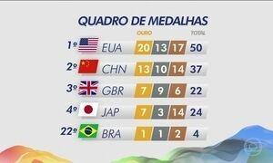 Veja como está o quadro de medalhas da Olimpíada do Rio