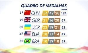 Veja o quadro de medalhas no 6º dia da Paralimpíada
