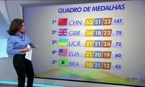 Confira o quadro de medalhas da Paralimpíada