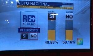 Pontos polêmicos do acordo de paz dividiram a população colombiana