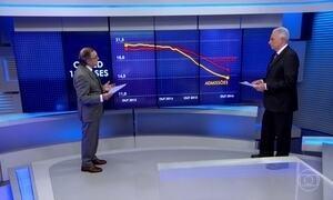 Carlos Alberto Sardenberg analisa o quadro do desemprego no Brasil