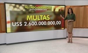 Odebrecht tem acordo homologado nos EUA e vai pagar R$ 8 bilhões