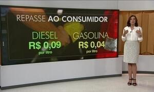 Petrobras aumenta preços da gasolina e do diesel nas refinarias