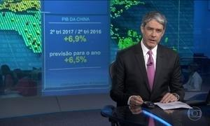 Economia da China supera expectativas e cresceu 6,9% de abril a junho