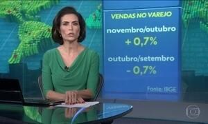 Vendas no varejo crescem 0,7% em novembro