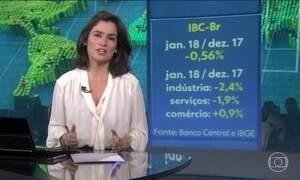 Economia brasileira recua 0,56% em janeiro, diz BC