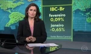 Economia brasileira cresceu 0,09% em fevereiro, segundo o IBC-Br
