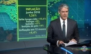 Com greve dos caminhoneiros, inflação é a maior para junho em 23 anos