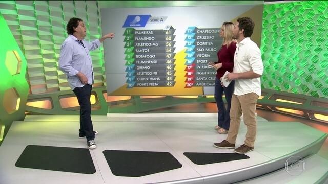 Casão fala que Internacional tem grandes chances de cair e aponta o Flamengo como o favorito ao título