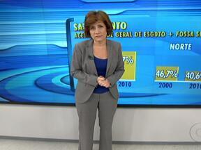 Miriam Leitão comenta resultados do Censo 2010 - Segundo Miriam Leitão, o abismo entre as classes sociais brasileiras pode estar ainda maiores, já que os mais ricos nem sempre declaram toda sua renda. Além disso, o índice de mortalidade de homens jovens está maior.