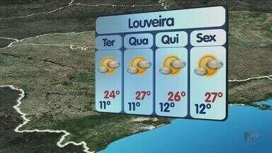 Veja a previsão do tempo para esta segunda-feira (6) na região de Campinas - Veja a previsão do tempo para esta segunda-feira (6) na região de Campinas.