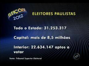 Levantamento do estado de São Paulo aponta mais de 31 milhões de eleitores - O estado de São Paulo tem 31 milhões 253 mil 317 eleitores. Mais de 8 milhões e meio estão na capital. No interior, são 22 milhões 634 mil 147 pessoas aptas a votar. Sorocaba é o oitavo maior colégio eleitoral do estado com 427 mil 604 eleitores.